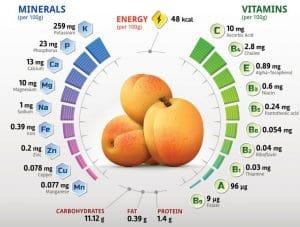 154-Vitamins-3-300x227